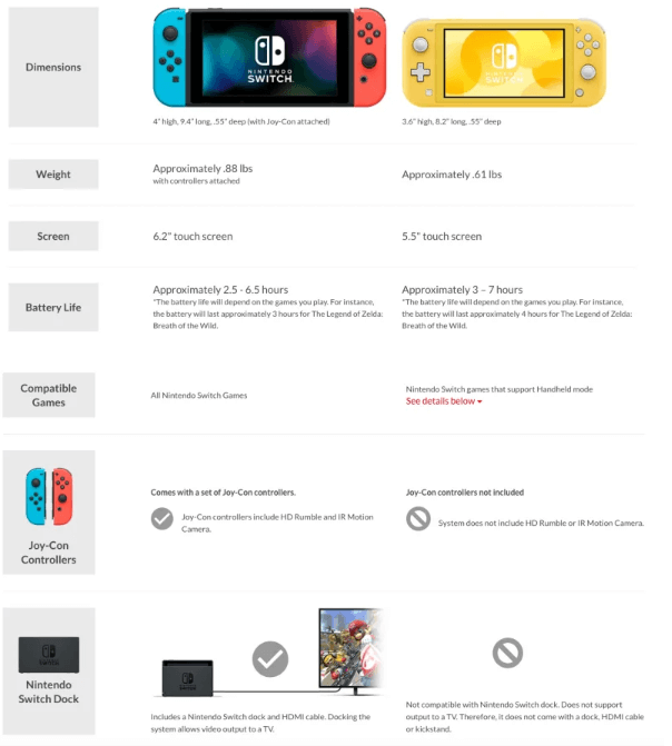 Switch Switch Lite comparison